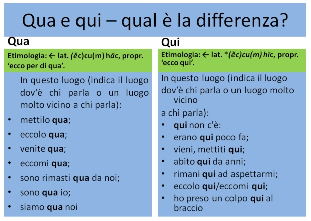 qua-e-qui-qual-e-la-differenza_1
